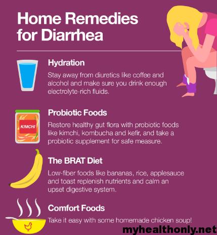 Home remedies to stop diarrhea