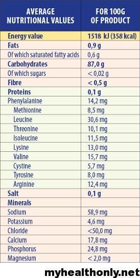 Semolina Nutritional Value