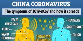 Coronavirus: Prevention, symptoms and treatment