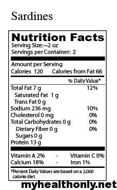 Sardine Fish Nutritional Value