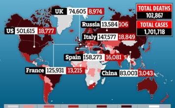 Corona World Pandemic
